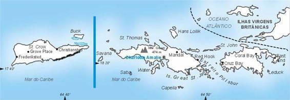 Ilhas Virgens Americanas, Território dos Estados Unidos