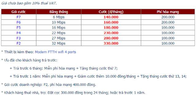 Đăng Ký Lắp Đặt Wifi FPT Quận Ô Môn 1