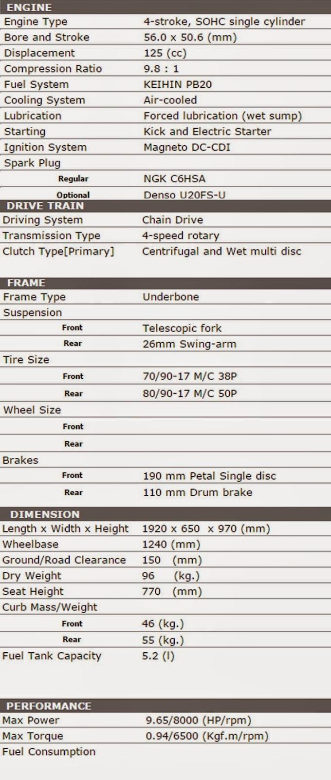 Meet The New Kawasaki Fury 125 And Fury 125 Rr Specofcom