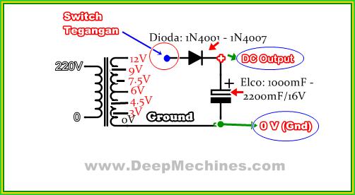 Skema Diagram Adaptor Sederhana 1 Buah Dioda