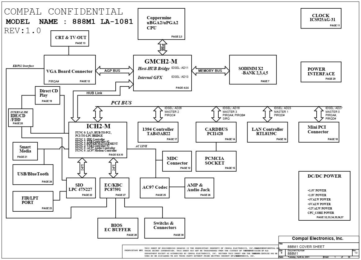 schematic toshiba satellite 3000 compal la 1081 bios schematic toshiba satellite l600d p205d uma schematics quanta te3 circuit [ 1164 x 839 Pixel ]