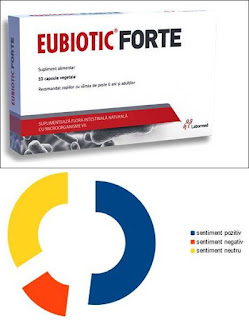 pareri forum eubiotic forte dupa antibiotic