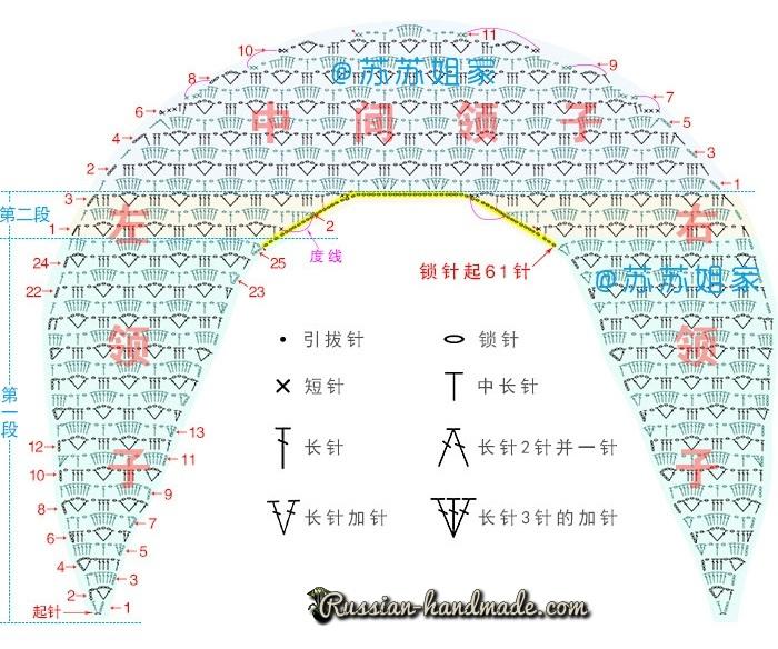 Схемы вязания крючком кружевного воротника (2)