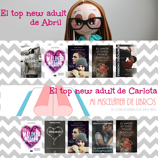 Top favoritos romántica new adult