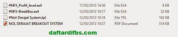 File pdf template dan indikator