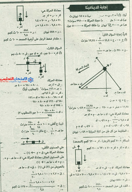 امتحان السودان 2016 فى الديناميكا للثانوية العامة + الاجابة النموذجية
