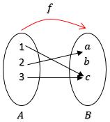 relasi-fungsi