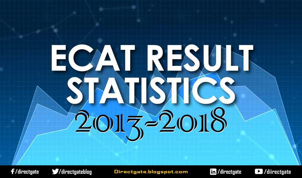 UET ECAT Results Statistics 2013-2018