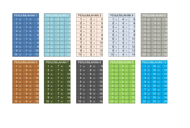 tabel penjumlahan