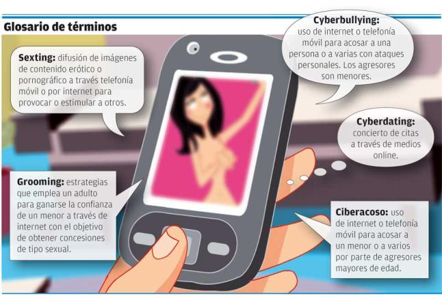 Semi-sexting