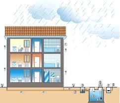 बरसात में रहें स्वस्थ health in rainy season