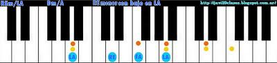 acorde piano chord REm con bajo en LA