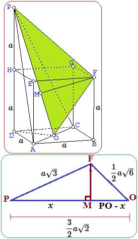 Jarak Titik Ke Bidang : jarak, titik, bidang, Pembahasan, Dimensi, Matematika, Dunia, Informa