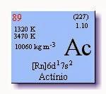 Actínio