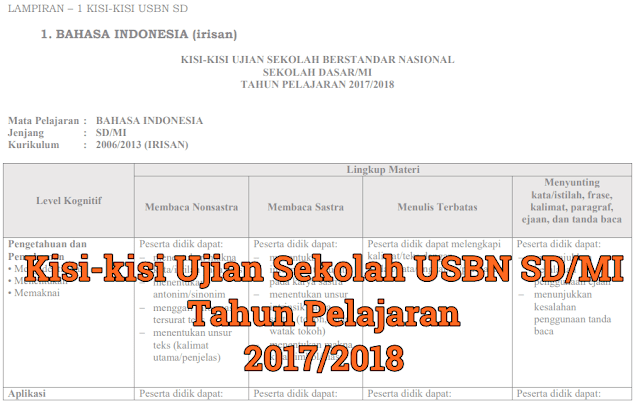 Kisi-Kisi Ujian Sekolah USBN SDMI Tahun Pelajaran 20172018