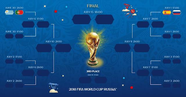 Xác định 2 cặp knock-out đầu tiên của World Cup 2018 2