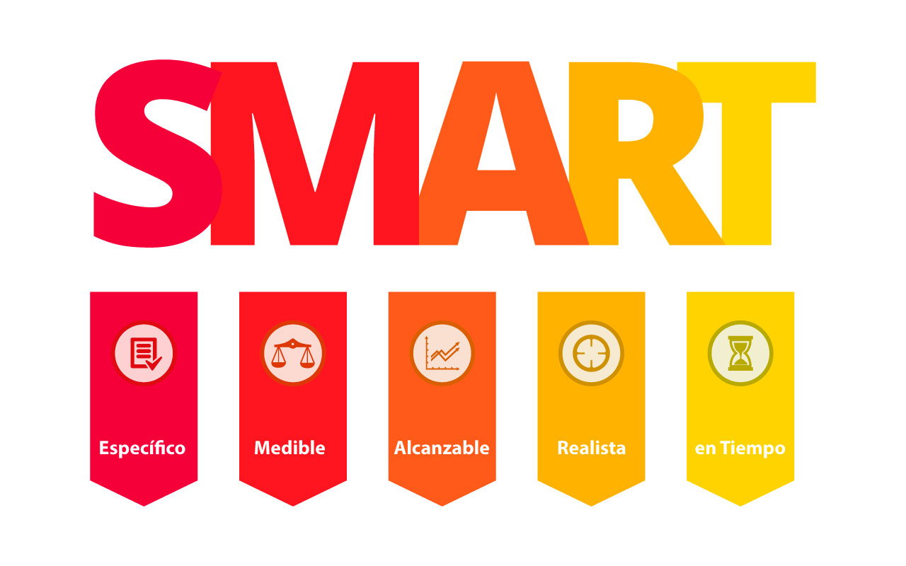 marketing para pymes qu es un objetivo la regla smart