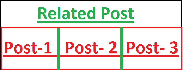 realted post widget for blogger