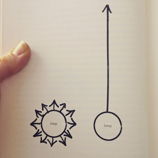 The best diagram ever - from Essentialism: The Disciplined Pursuit of Less