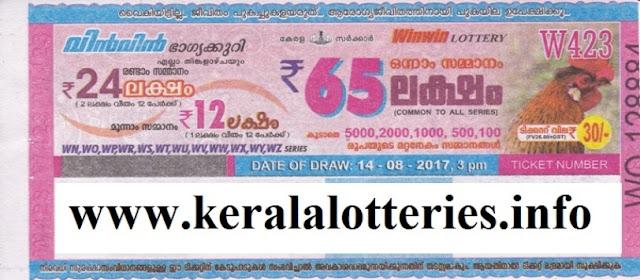Kerala Lottery_Win Win (W-436) on 28-11-2017