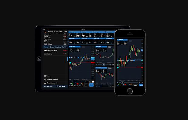 Forex. Com desktop trading platform | forex trading platforms.