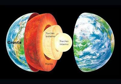 Camadas geológicas da Terra