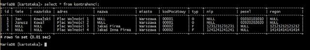 Zawartość tabeli MySql po wprowadzeniu przykładowych danych