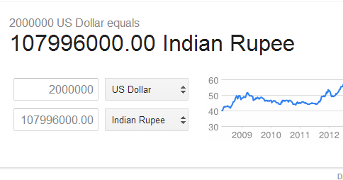 14 1 Billion To Rupees