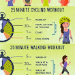 The Ultimate Guide to Interval Training