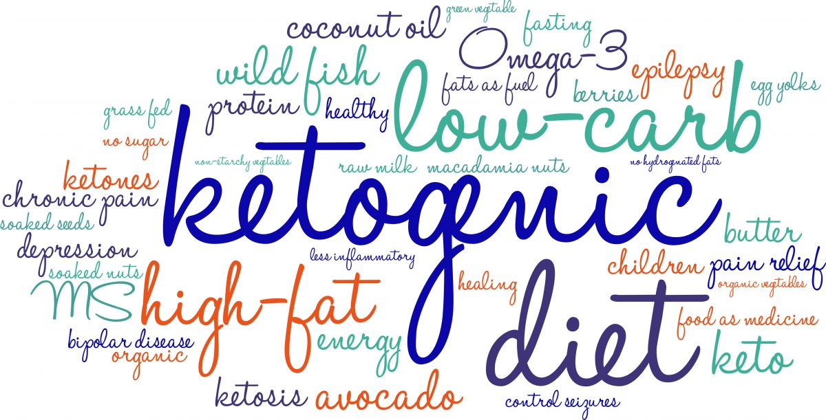 Manfaat dan Efek Samping Diet Ketogenik yang Wajib Anda Ketahui