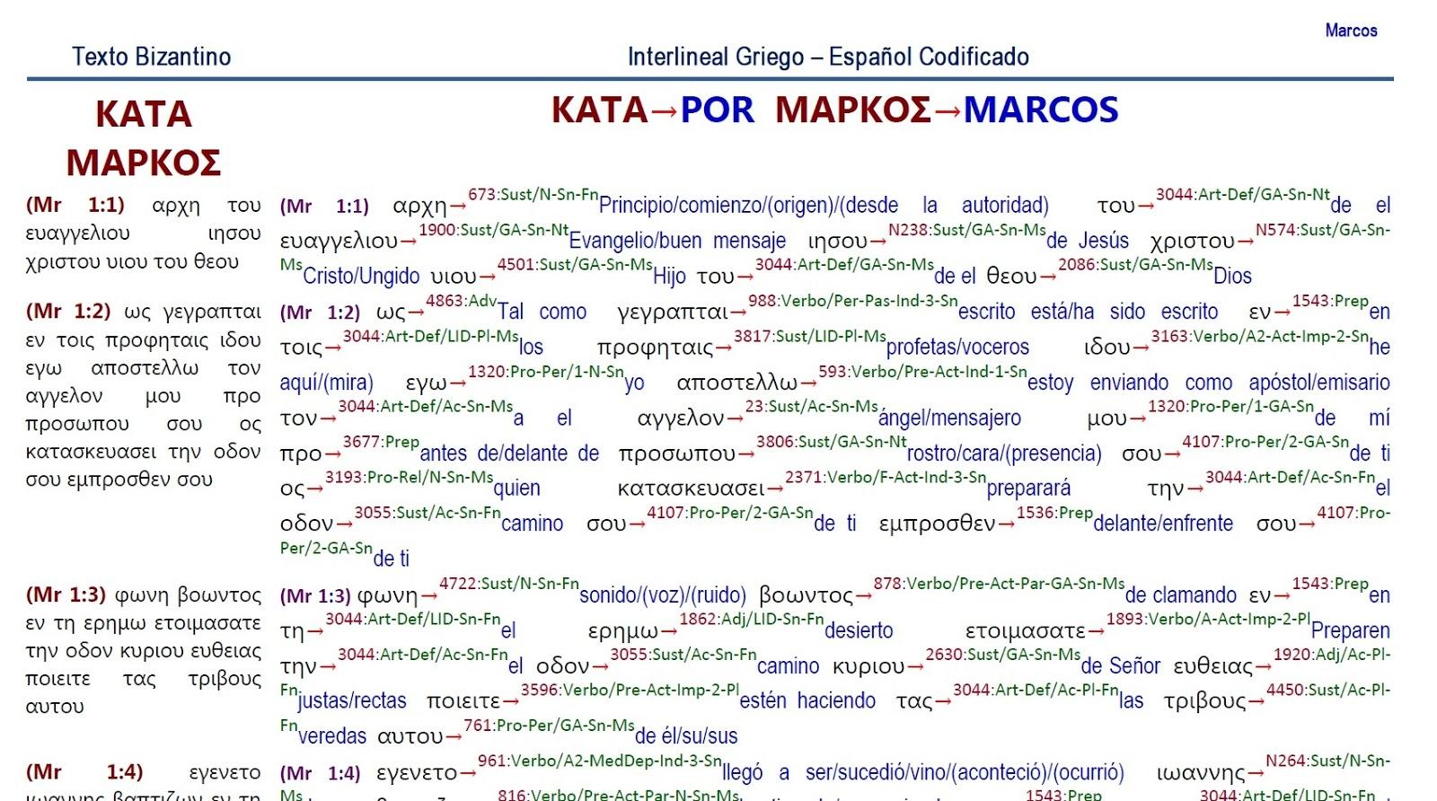 Artesanal Significado En Espanol ~ Ministerio APOYO B u00cdBLICO NT INTERLINEAL CODIFICADO GRIEGO ESPA u00d1OL