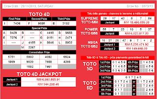 4D Result Malaysia: November 2013