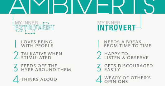 Extrovert, Introvert or Ambivert – Which Are You?