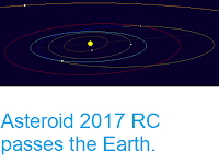 http://sciencythoughts.blogspot.co.uk/2017/09/asteroid-2017-rc-passes-earth.html