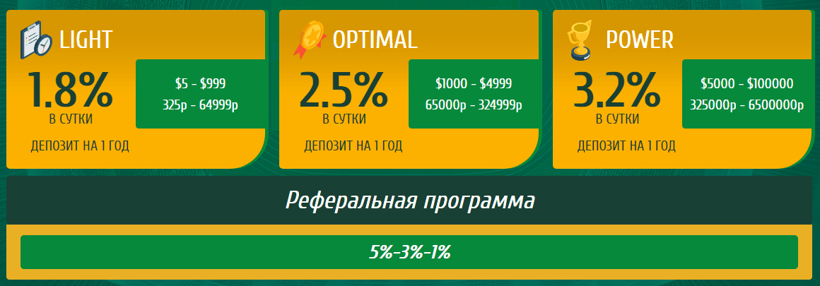Инвестиционные планы Sportvest Capital