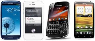Modele telefonów komórkowych