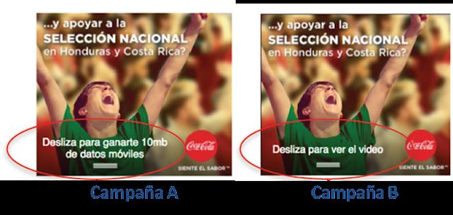 Figura 2: Comparativa de Campañas con promoción de recompensa de datos y sin ella.