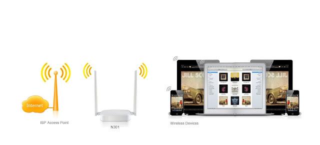 Wifi lebih dari 500 meter