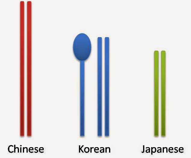 China Menu Food