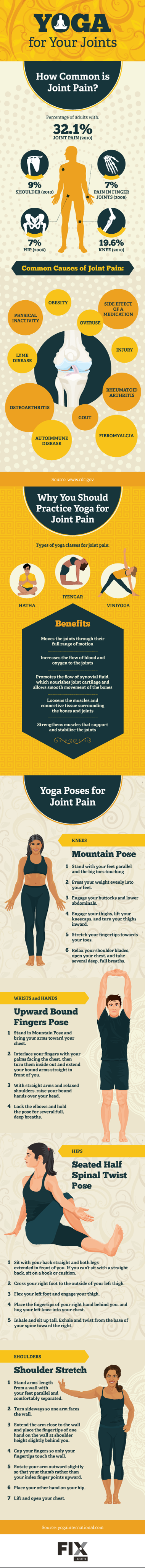 Yoga For Your Joints #infographic