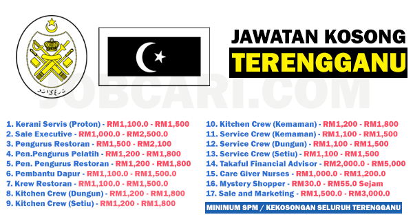 Iklan Jawatan Kosong Di Terengganu