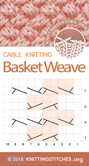 Basket Weave Woven Cable Chart. Multiple of 10 sts. Techniques used: 2/2 Right cross, 2/2 Left cross, knit and purl.