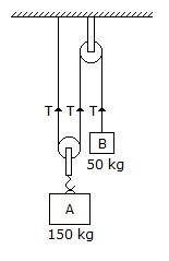 Engineering Mechanics question no. 15, set 14