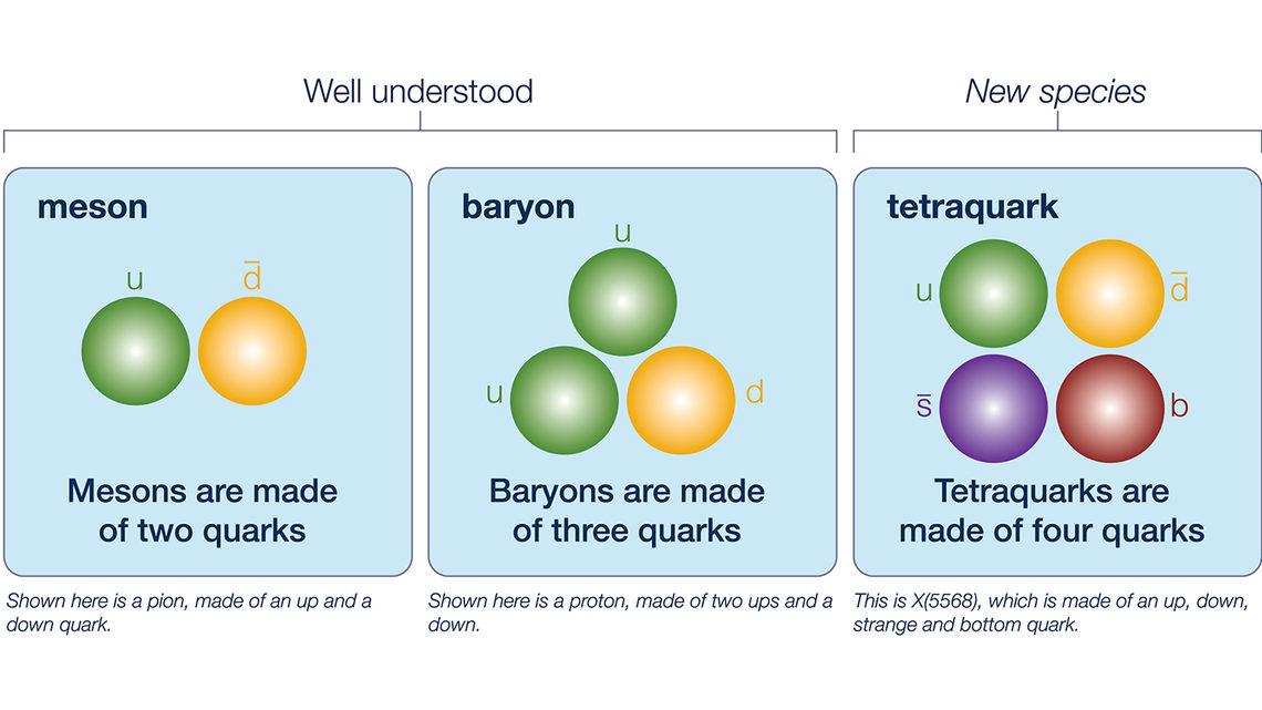 a la recherche de linfini des quarks au big bang