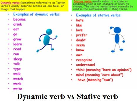 28 Perbedaan Dynamic Verb dengan Stative Verb + Contoh Verb-nya