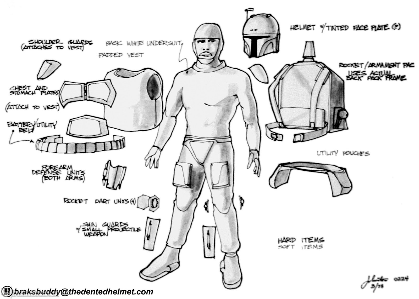 Want To Known Everything Boba Fett S Armor Does