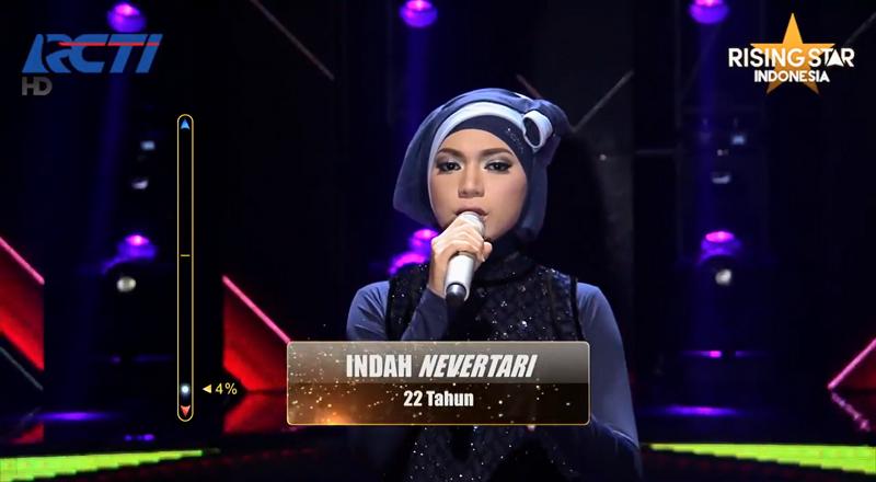 Daftar Pemenang Rising Star Indonesia dari Tahun ke Tahun