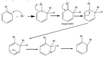 Reconditii medicină glucosamină cu condroitină Glucozamină