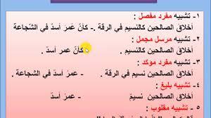 التشبيه المجمل والمفصل لغة عربية فصل أول صف ثامن فصل ثاني 2021