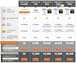 acheter nano sim iphone 7 orange mobicarte